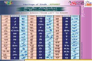 सिंधी भाषा और लिपि