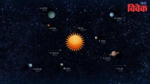 ग्रहों का मानव जीवन पर प्रभाव शृंखला