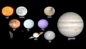 मानव जीवन पर शुभ ग्रह बृहस्पति का प्रभाव